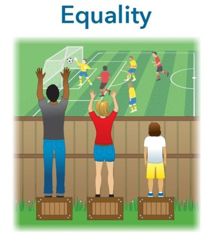 Image depicting a man, woman and child standing on boxes watching a soccer match. The child cannot see the soccer match due his height not being tall enough to see over the wooden fence.