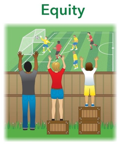 Image depicting a man, woman and child watching a soccer match over a wooden fence. The man is tall enough to see over the fence, the woman is standing on one box and the child is standing on two boxes which allows them them to see over the fence.
